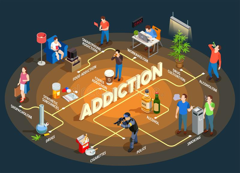 Bad Habits Isometric Flowchart. With drug, smoking and alcohol, shopping addiction, police on black background vector illustration stock illustration