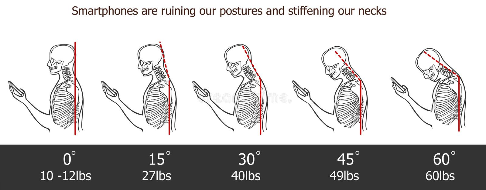 The bad smartphone postures,the angle of bending head related to the pressure on the spine, vector flat cartoon illustration. Man vector illustration