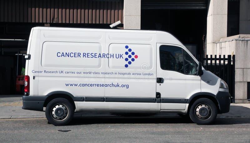 badania nad rakiem uk obrazy royalty free