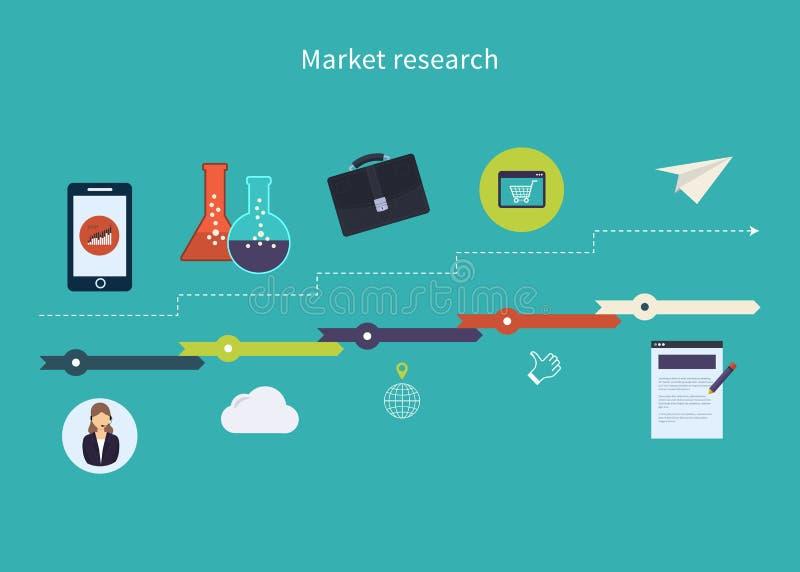 Badanie rynku ikony ilustracji