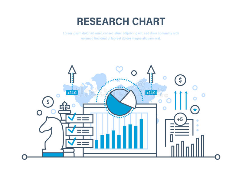 Badawcza mapa Biznesowy planowanie Analizować projekt, strategia, rozwój, zarządzanie finansami royalty ilustracja