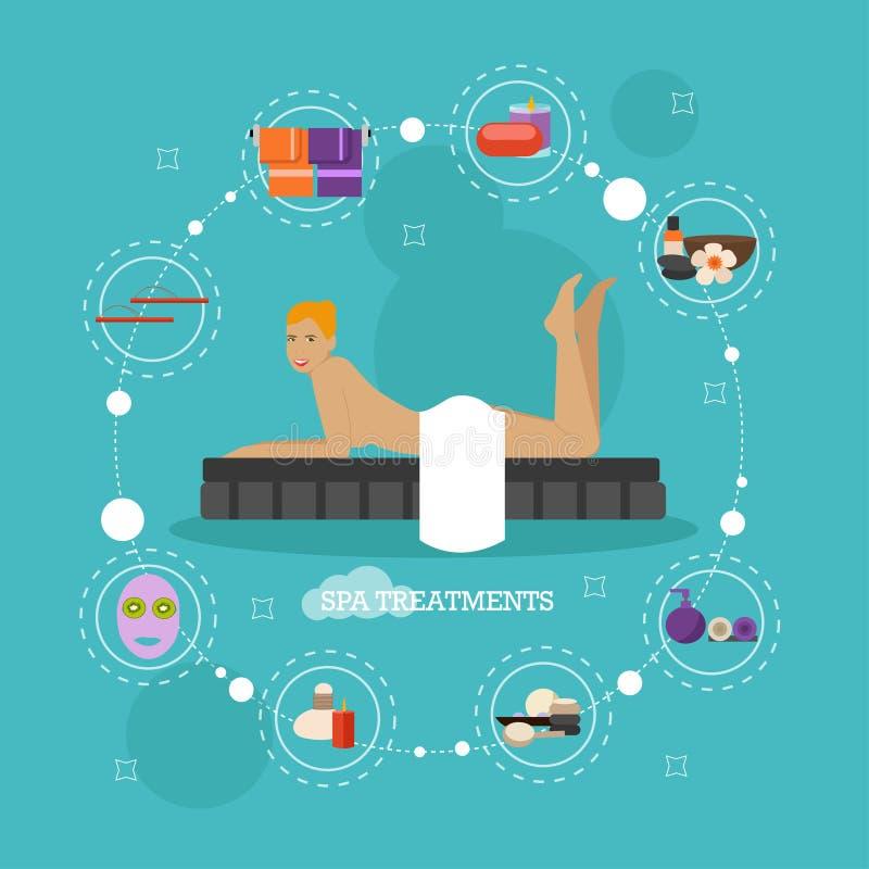 Badekurortschönheitssalon-Konzeptfahne Vektorillustration in der flachen Art Siamesische Massage lizenzfreie abbildung