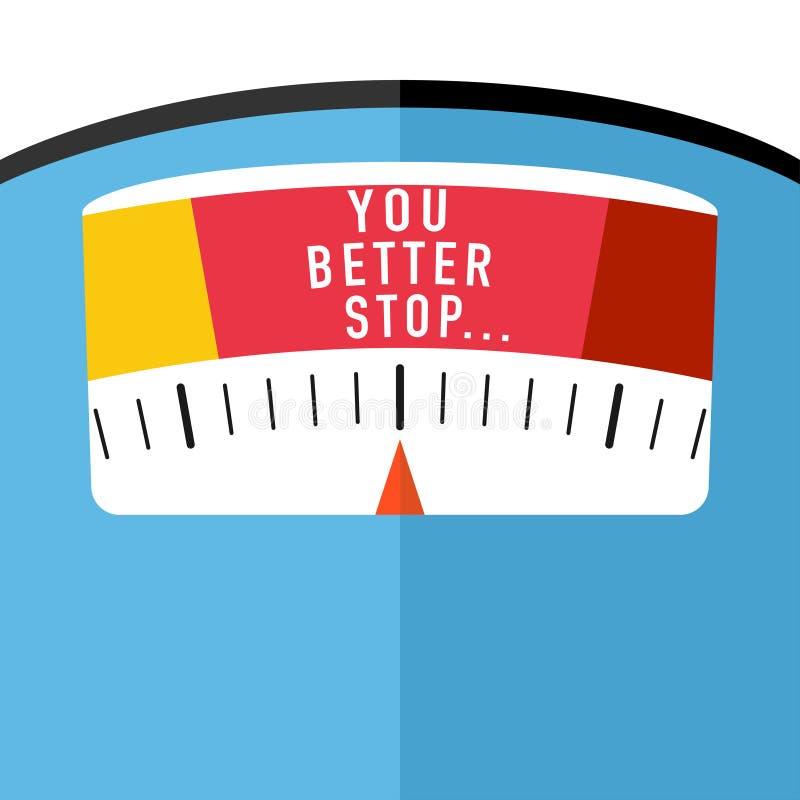 Badrumgolvskala med idé för viktförlust vektor illustrationer