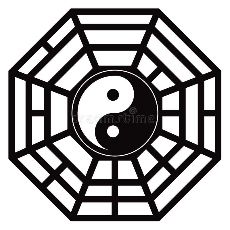 Bagua三元组尹杨黑白传染媒介例证 向量例证