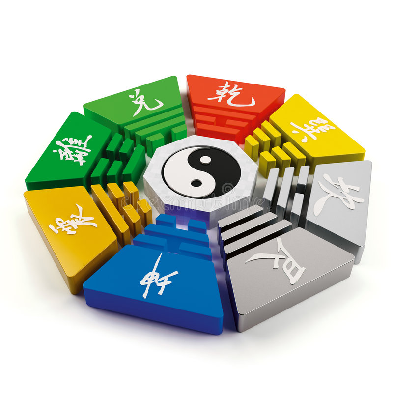 Bagua diagram. Fengshui geomancy bagua octagon diagram royalty free illustration