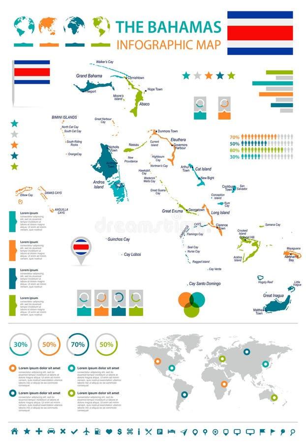 Bahamas Szczegółowa Wektorowa ilustracja - infographic flaga i mapa - royalty ilustracja