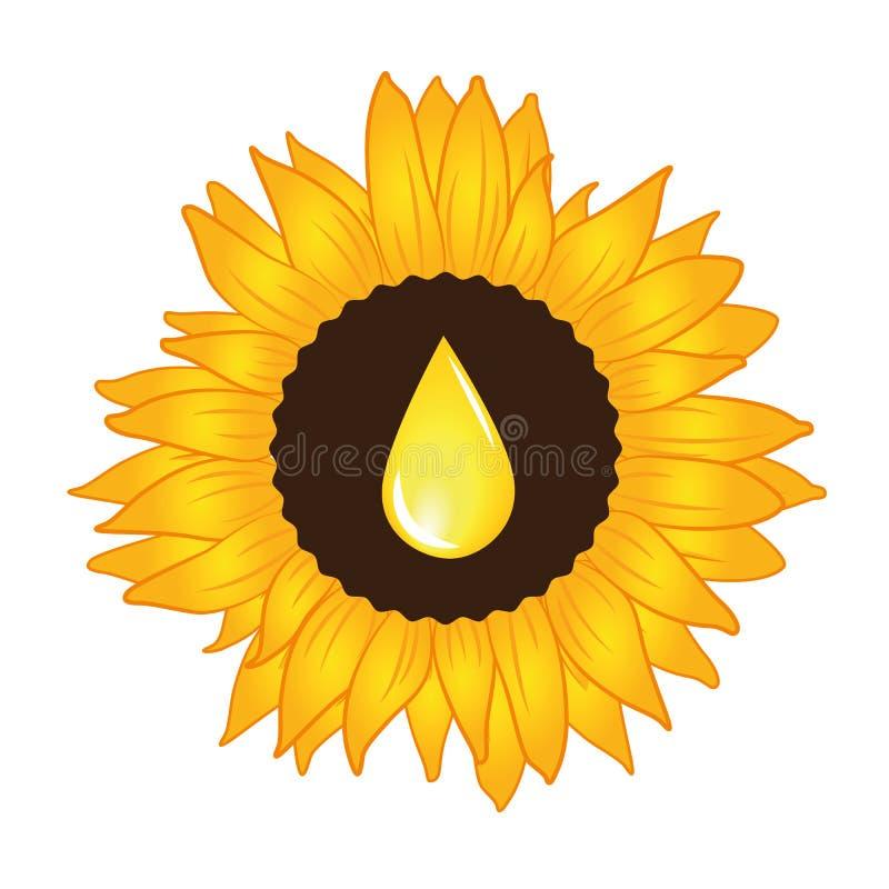 Baisse de jaune d'huile de tournesol à l'intérieur illustration de vecteur