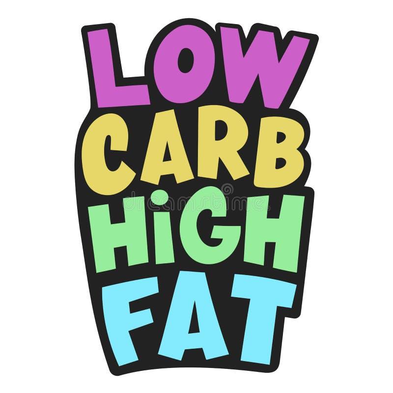 BAIXA ELEVAÇÃO do CARBURADOR - ilustração saudável do vetor da dieta do Keto do alimento do FAT ilustração do vetor