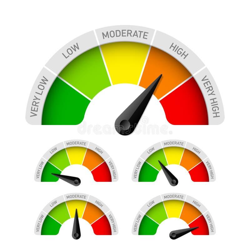 Baixo, moderado, alto - medidor de avaliação ilustração do vetor