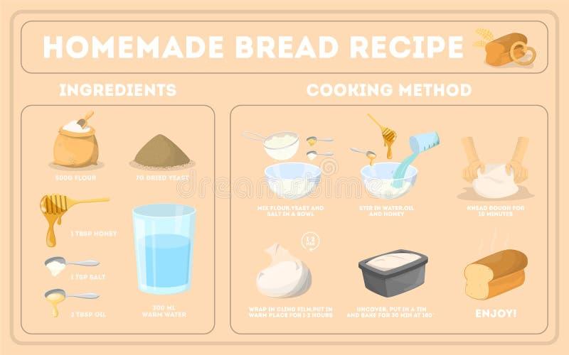 Baka recept för hemlagat bröd Mjöl och jäst royaltyfri illustrationer