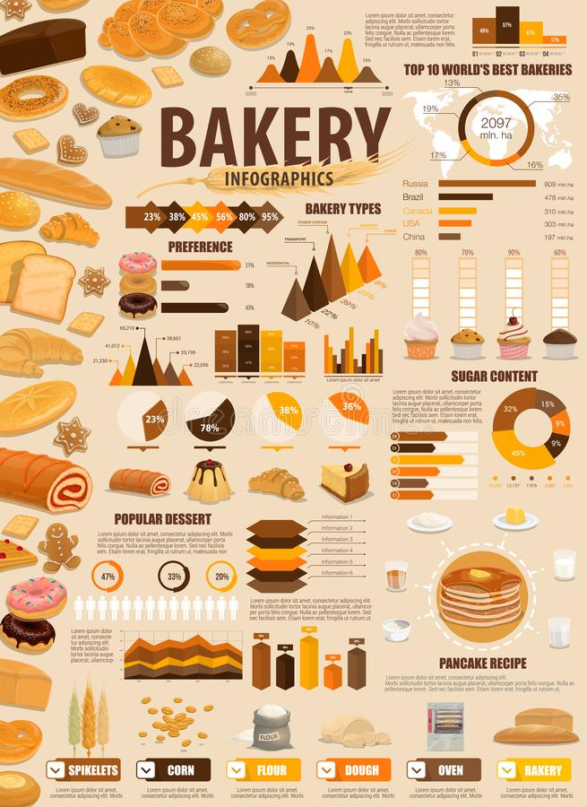 Bakery shop cakes, baker patisserie infographics. Bakery shop baking bread infographic charts and diagrams on popular desserts and pastry type. Vector baker royalty free illustration