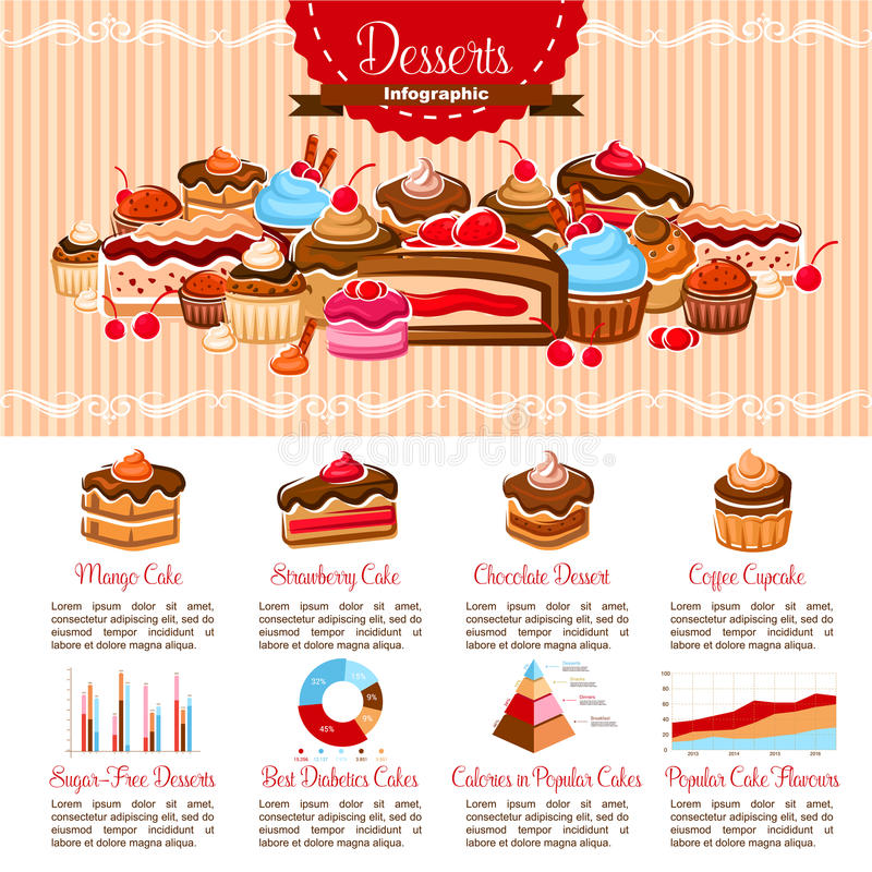 Vector infographics template bakery shop desserts. Bakery shop desserts infographics template. Vector diagram elements on sugar free cakes, pies or sweets, low vector illustration