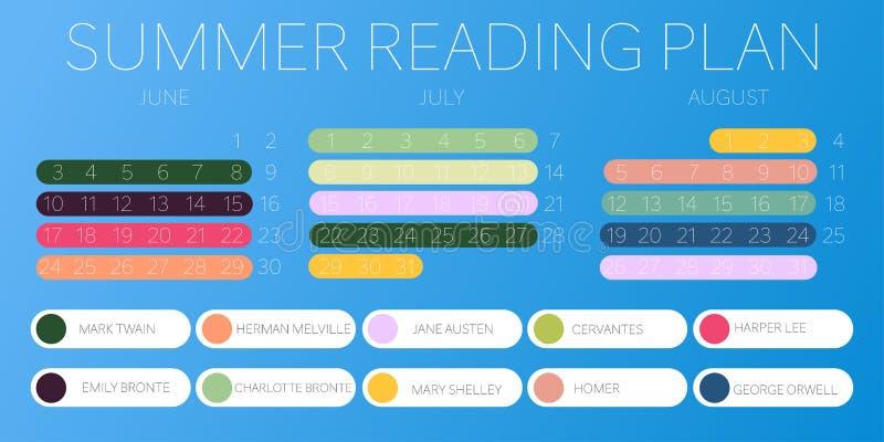 Bakgrund för bästa författare för sommarläsningplan blå royaltyfri illustrationer