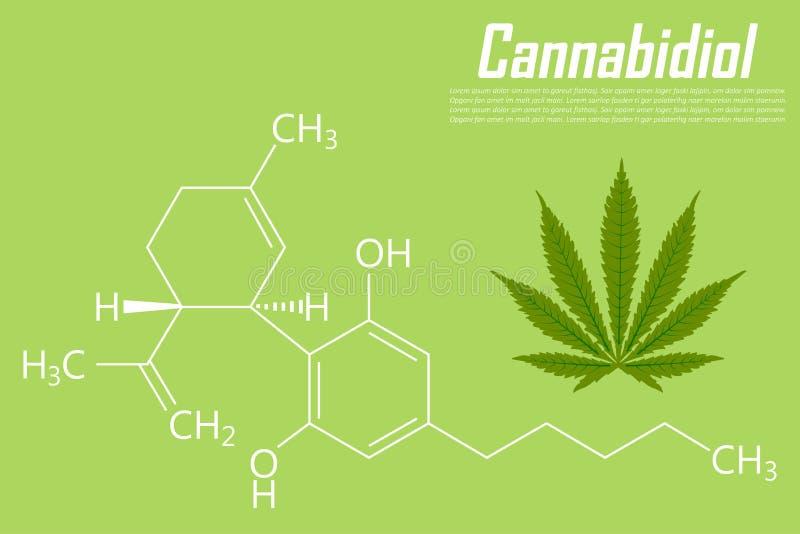 Bakgrund för Cannabidiol molekylformel med marijuanasymbolen stock illustrationer