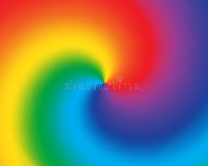 Bakgrund för regnbåge för lutning för abstrakt vridningfärg radiell vektor illustrationer