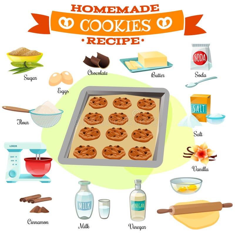 Free Baking Ingredients Recipe Illustration Stock Image - 79525191