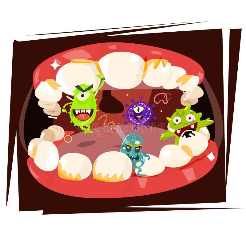 Bakteria potwora charakteru projekt w ludzkim usta brudny stomatologiczny lub gumowy pojęcie - ilustracja ilustracja wektor