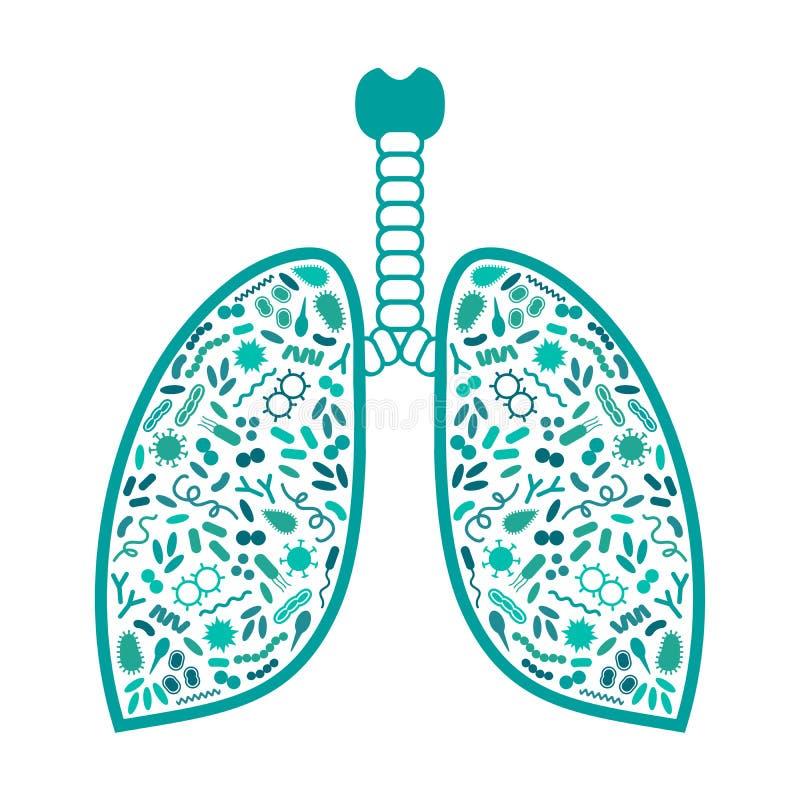 bakterie i wirus w oddechowym systemu, płuco infekcja ilustracji