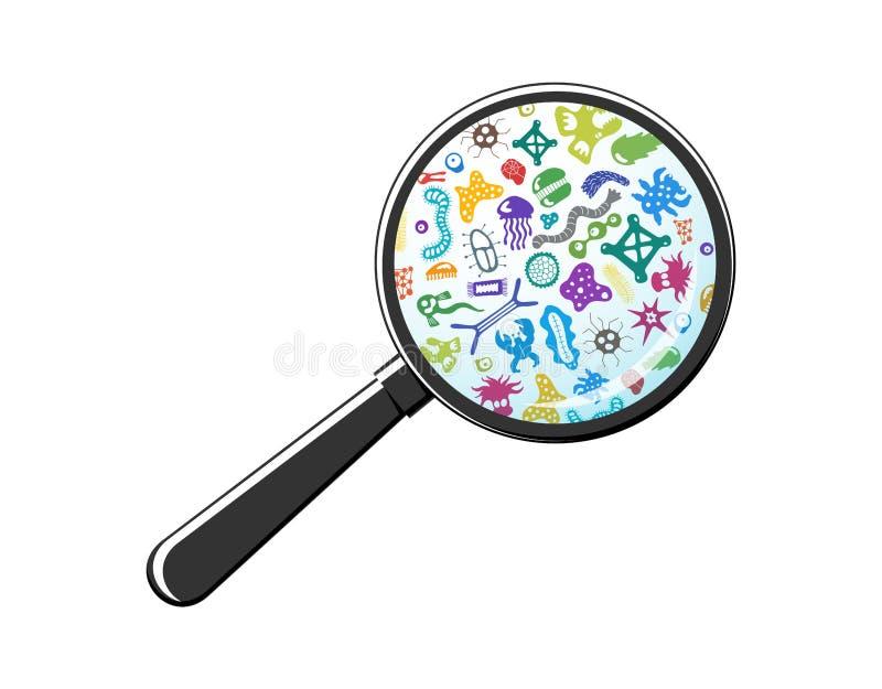 Bakterie- mikroorganism till och med förstoringsglaset Bakterier bakterier, mikro-organismer, bakterier, virus, svampar, urdjur royaltyfri illustrationer