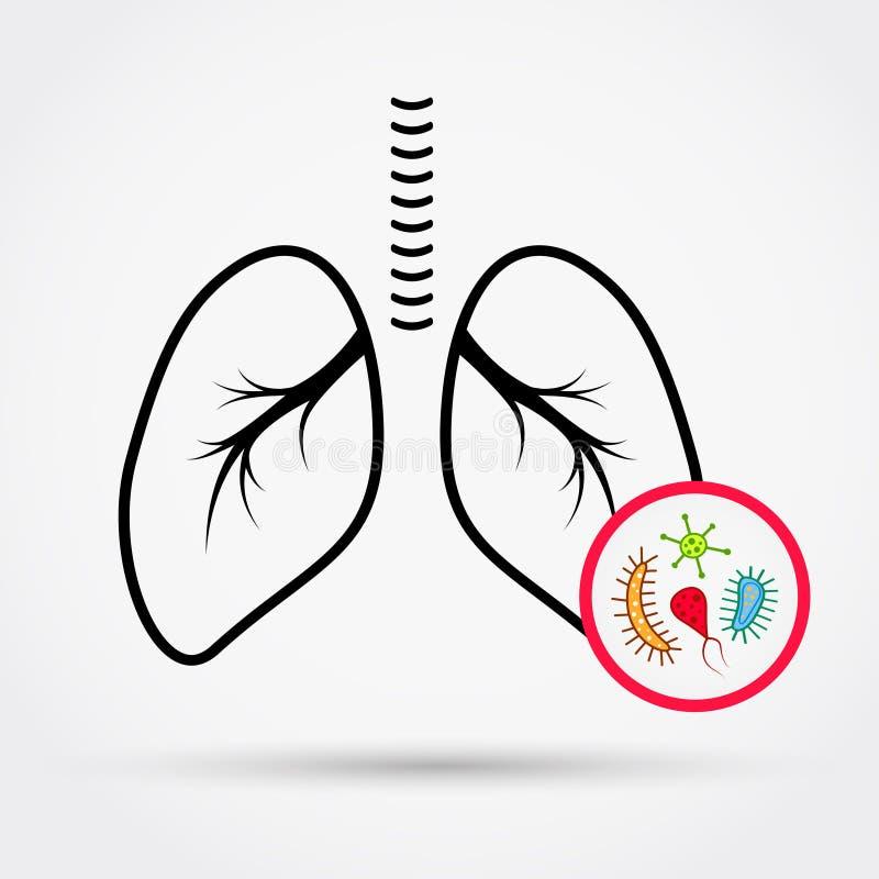 Bakterier i lungor också vektor för coreldrawillustration royaltyfri illustrationer
