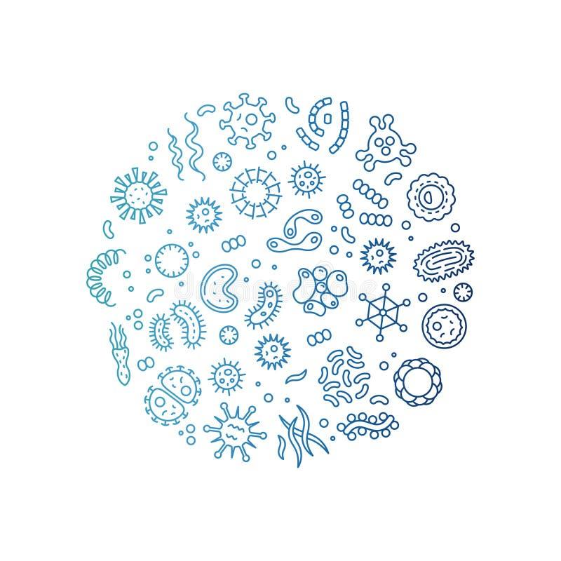 Bakterier, virus, bakterier, mikroorganismceller och färgrik linje vektorbegrepp för primitiv organism vektor illustrationer