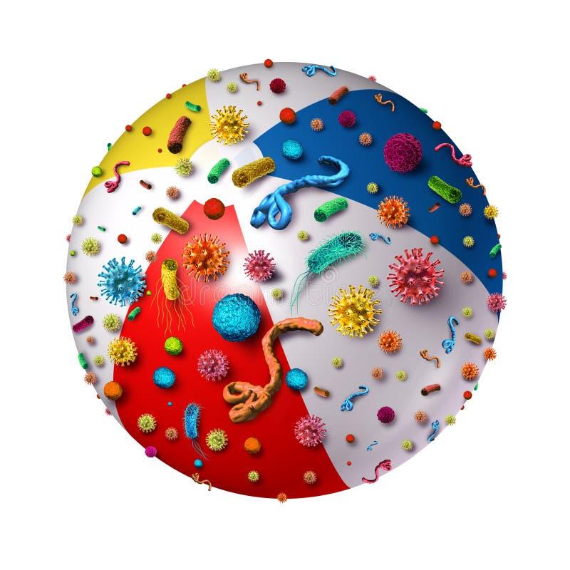 Bakteriesjukdomspridning royaltyfri illustrationer