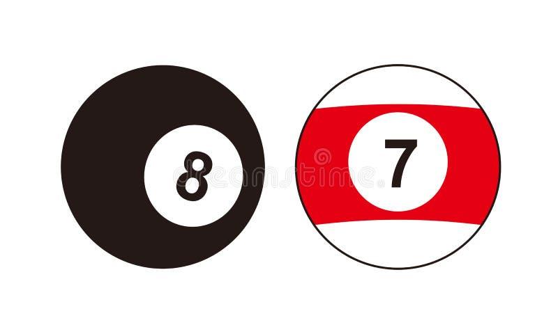 Balón Billiard, Balones deportivos, icono de línea plana mínima ilustración del vector