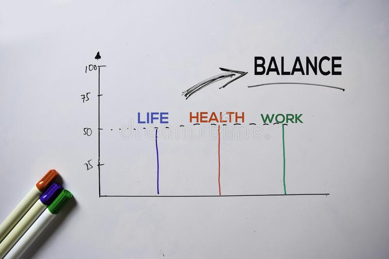 Balance text with keywords isolated on white board background. Chart or mechanism concept royalty free stock photo