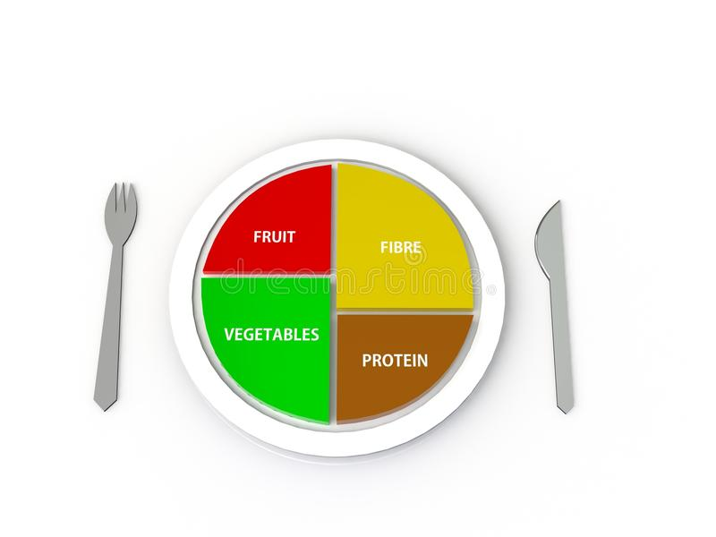 A balanced diet protein, fruits, vegetables, fiber on a plate. On a white background3D render royalty free stock photo