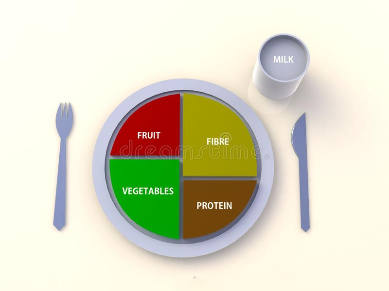 A balanced diet protein, fruits, vegetables, fiber on a plate royalty free illustration