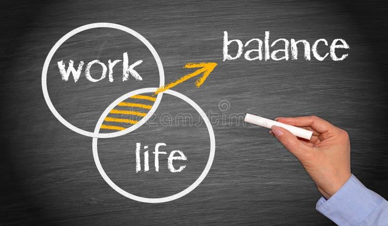 Balanza de la vida del trabajo - concepto del negocio fotografía de archivo libre de regalías