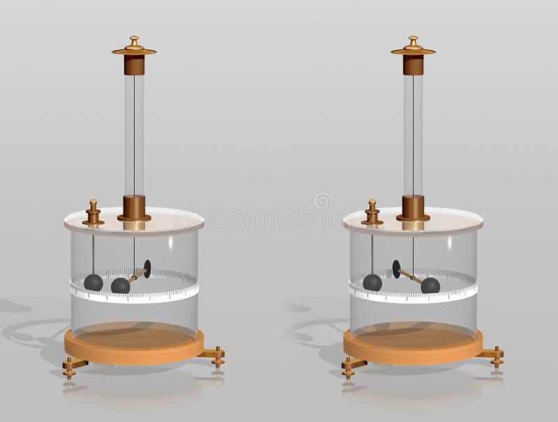 Balanza de torsión del ` s del culombio Experimento del ` s del culombio El aparato de la balanza de torsión Física stock de ilustración