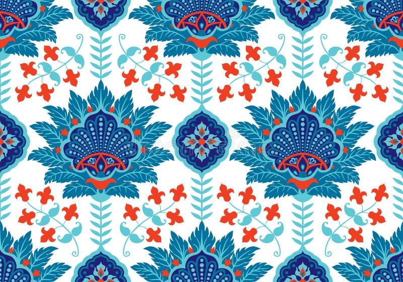 Baldosa cerámica inconsútil tradicional del imperio otomano de la era turca, árabe, africana, islámica del ` s, vector del papel  libre illustration