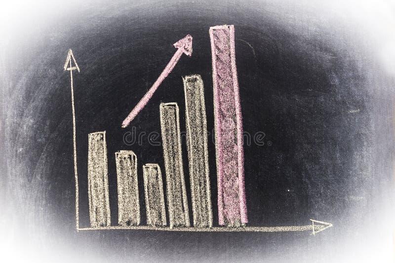 Balkendiagramm skizziert auf Tafel stockfoto