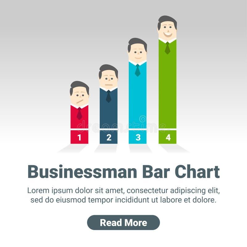 Balkendiagramm-Vektor-Design mit Geschäftsmann Icons stock abbildung