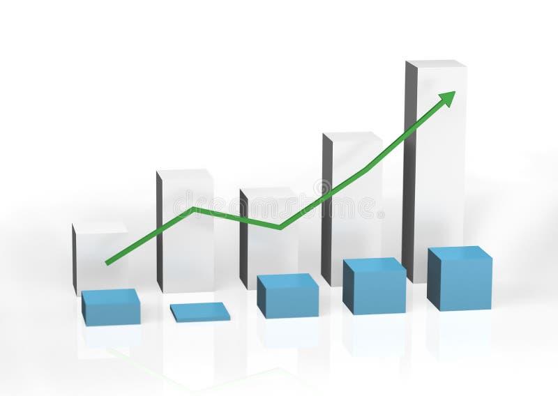 Balkendiagramm, welches die Mengenerhöhung zeigt lizenzfreie stockfotos