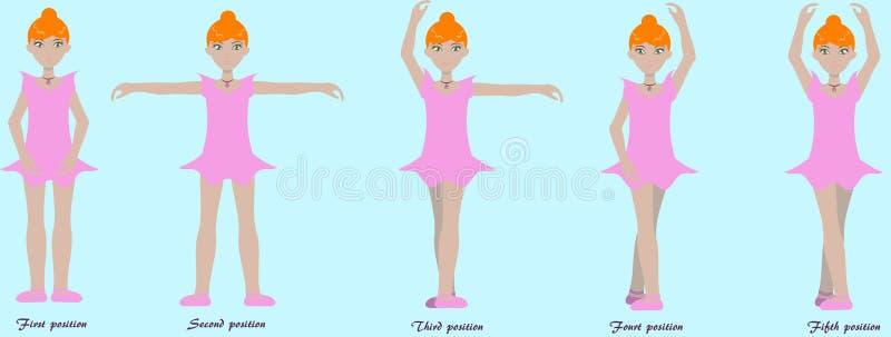 Ballet basics stock images