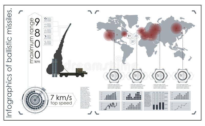 Ballistisch projectielinfographics vector illustratie