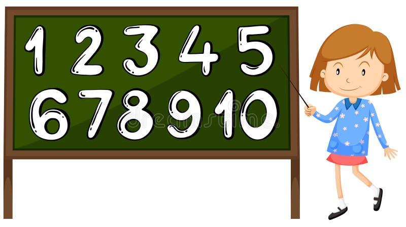 Bambina che indica ai numeri a bordo royalty illustrazione gratis