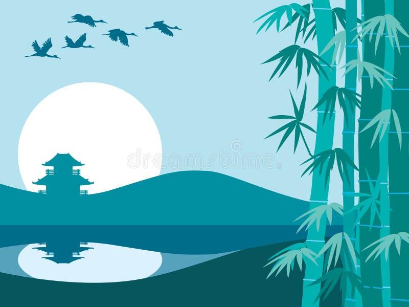 Bambu, sol e templo