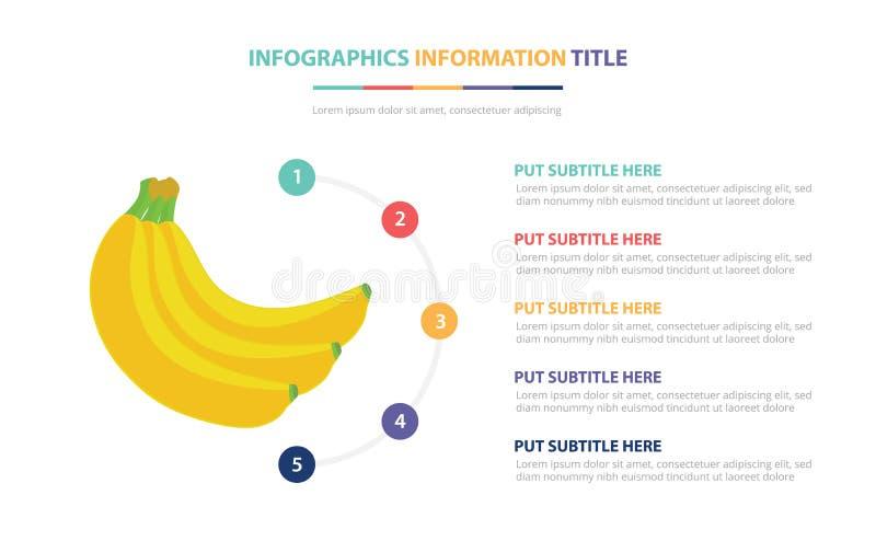 Bananowy infographic szablonu pojęcie z pięć punktami spisuje i różnorodny kolor z czystym nowożytnym białym tłem - wektor royalty ilustracja