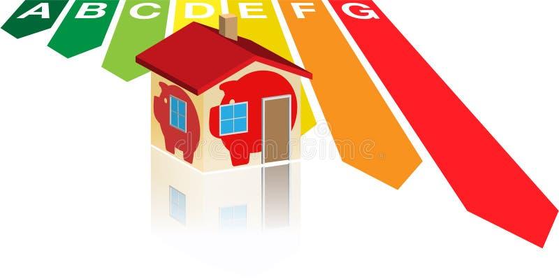 Banca piggy no2 della casa di classificazione di energia for Banca in casa