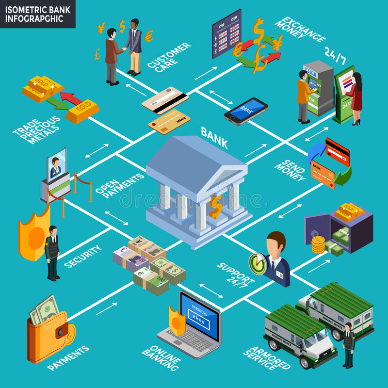 Banco isométrico Infographics libre illustration