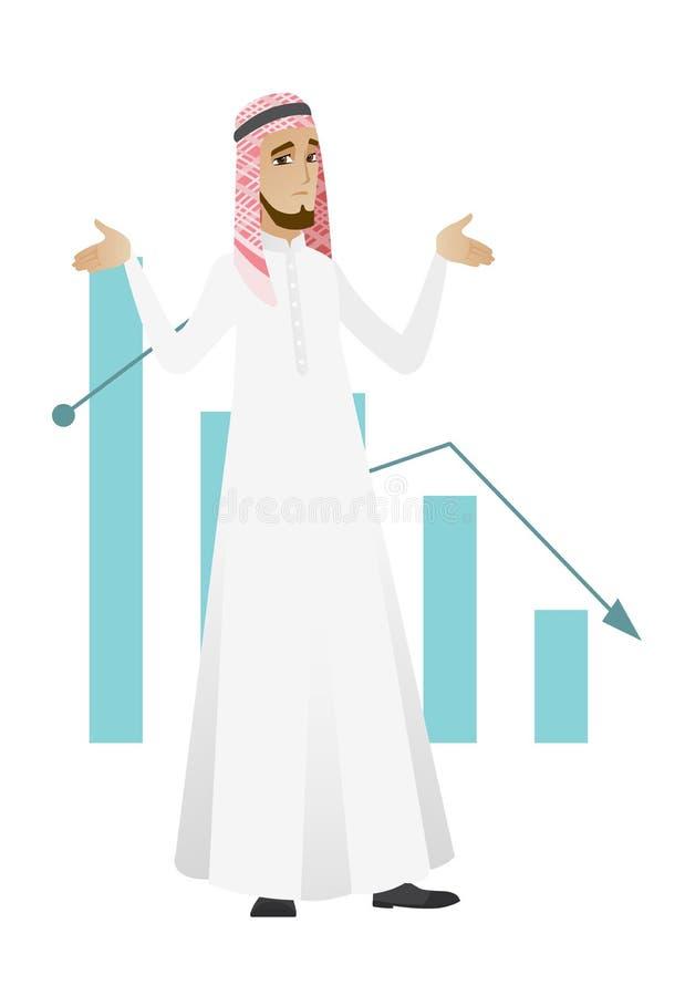 Bancrupt muslimaffärsman med spridningarmar royaltyfri illustrationer