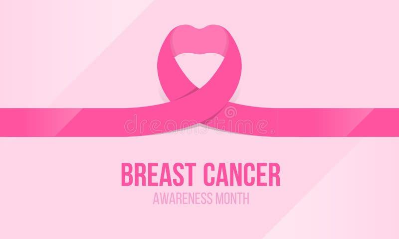 Bandeira da conscientização do câncer da mama com vectordesign cor-de-rosa do sinal do rolo do coração da fita ilustração stock