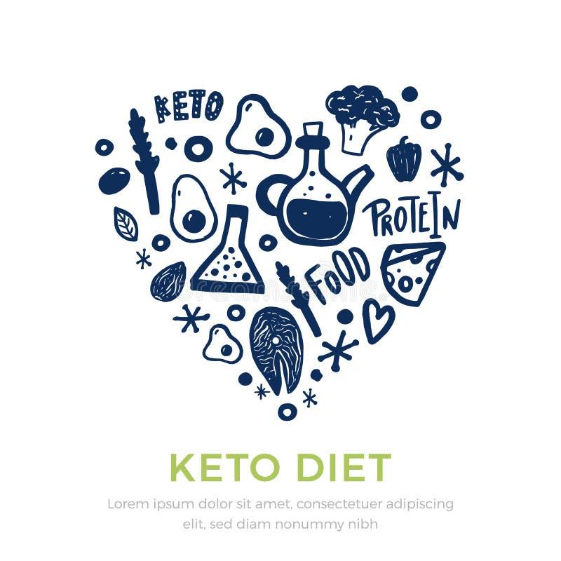Bandeira da dieta do keto do esboço na forma do coração com rotulação no fundo branco Baixo alimento saudável dos carburadores Ke ilustração do vetor