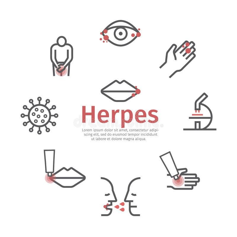 Bandeira da herpes Sintomas, tratamento Linha ícones ajustados Sinais do vetor para gráficos da Web ilustração royalty free