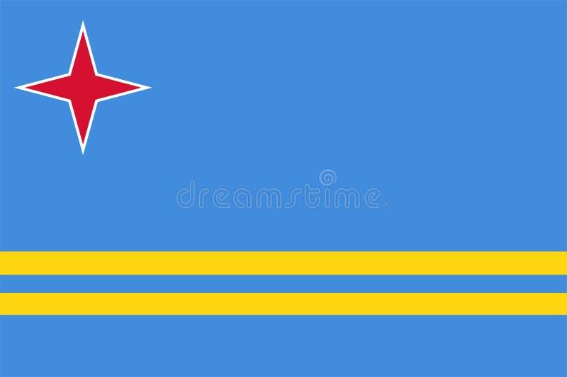 Bandeira de Aruba ilustração royalty free