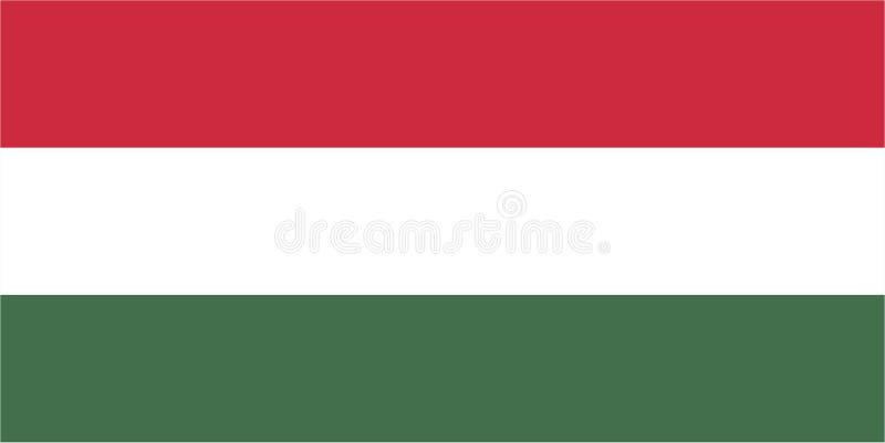 Bandeira de Hungria ilustração royalty free