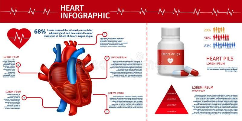Bandeira de Infographic do coração com estatística, terapia ilustração do vetor